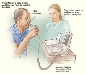 spirometria esame apparato respiratorio foto2